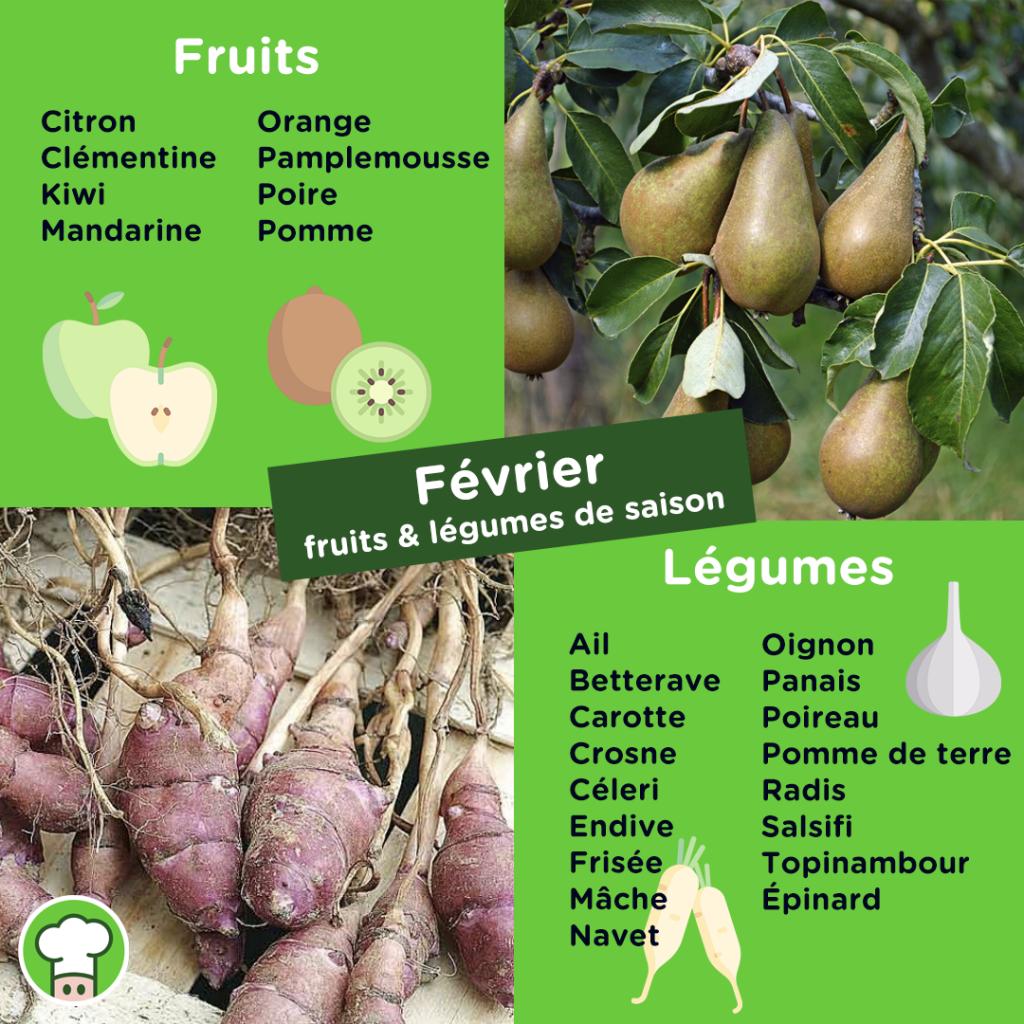 Calendrier des fruits et légumes du mois de Février
