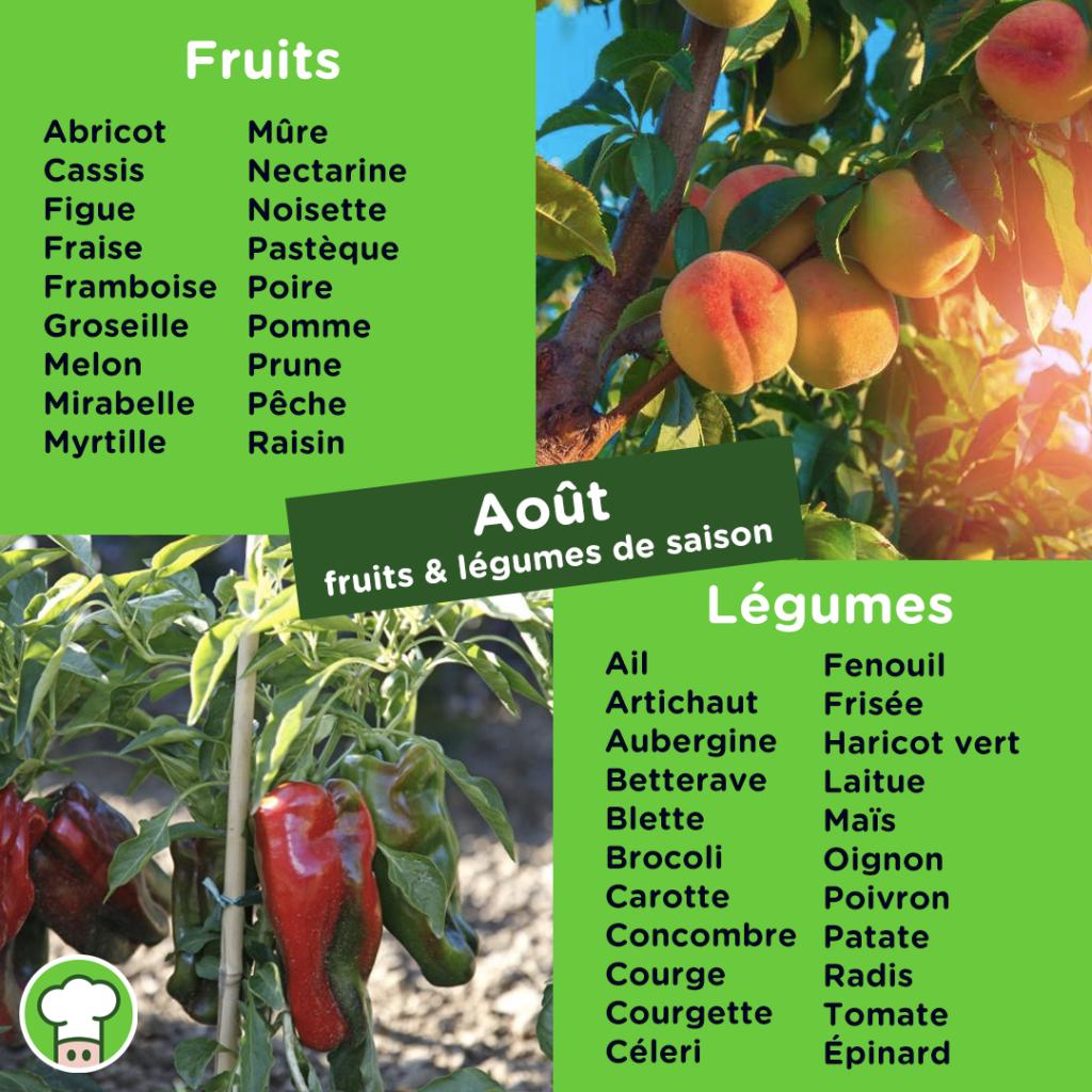 Calendrier des fruits et légumes du mois de Août