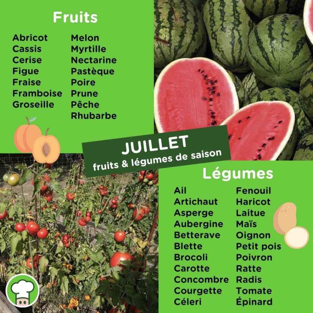 Calendrier des fruits et légumes du mois de Juillet